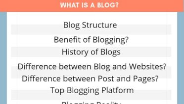 What is a Blog? Blog Benefit, Blogging Reality?