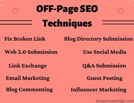 Top 10 Off-Page SEO Techniques and strategy