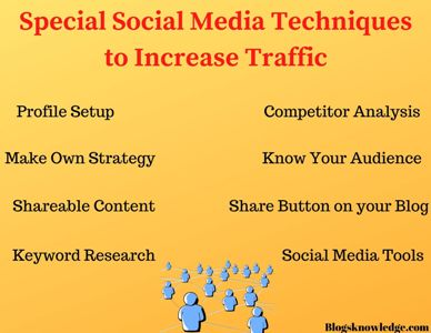 How to get Traffic from Social Media Platform