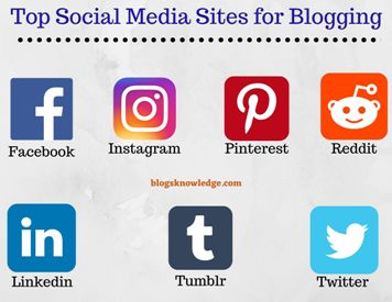 Social media platform for blogging
