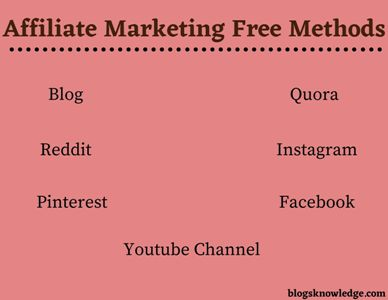 Affiliate Marketing Free Methods