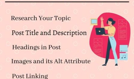Steps to make Seo Friendly article