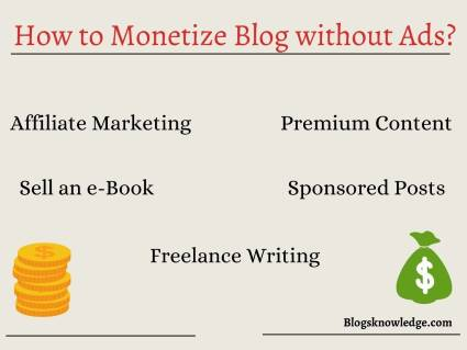 How to Monetize Blog without Ads?